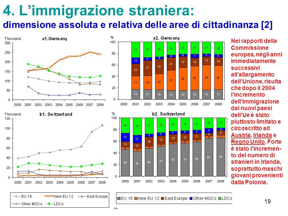 4. L'immigrazione straniera: dimensione assoluta e relativa delle aree di cittadinanza [2]